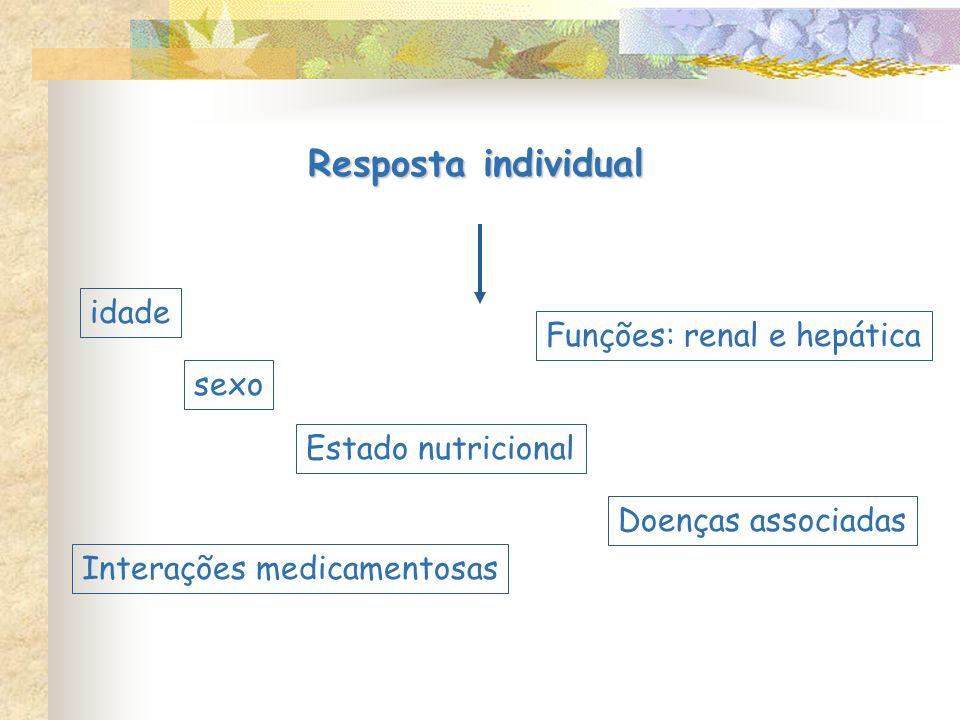 Resposta individual idade sexo Estado nutricional Funções: renal e hepática Doenças associadas Interações medicamentosas