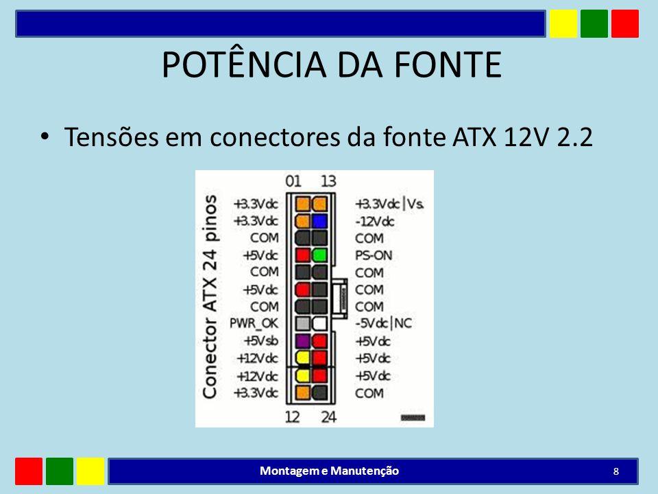 OBTENDO A POTÊNCIA TOTAL Ao multiplicarmos cada voltagem pela sua respectiva amperagem teríamos o seguinte: 49,5 W (+3,3 V x 15 A) 145 W (+5 V x 29 A) 138 W (+12 V x 11,5 A) 2,5 W (-5 V x 0,5 A) 6 W (+12 V x 0,5 A) 7,5 W (+5 VSB x 1,5 A) Obs.:No caso das tensões negativas, não devemos considerar o sinal de menos(-) na multiplicação.