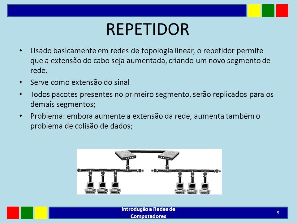 REPETIDOR Usado basicamente em redes de topologia linear, o repetidor permite que a extensão do cabo seja aumentada, criando um novo segmento de rede.