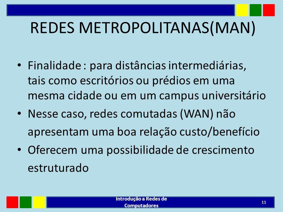 REDES METROPOLITANAS(MAN) Finalidade : para distâncias intermediárias, tais como escritórios ou prédios em uma mesma cidade ou em um campus universitá