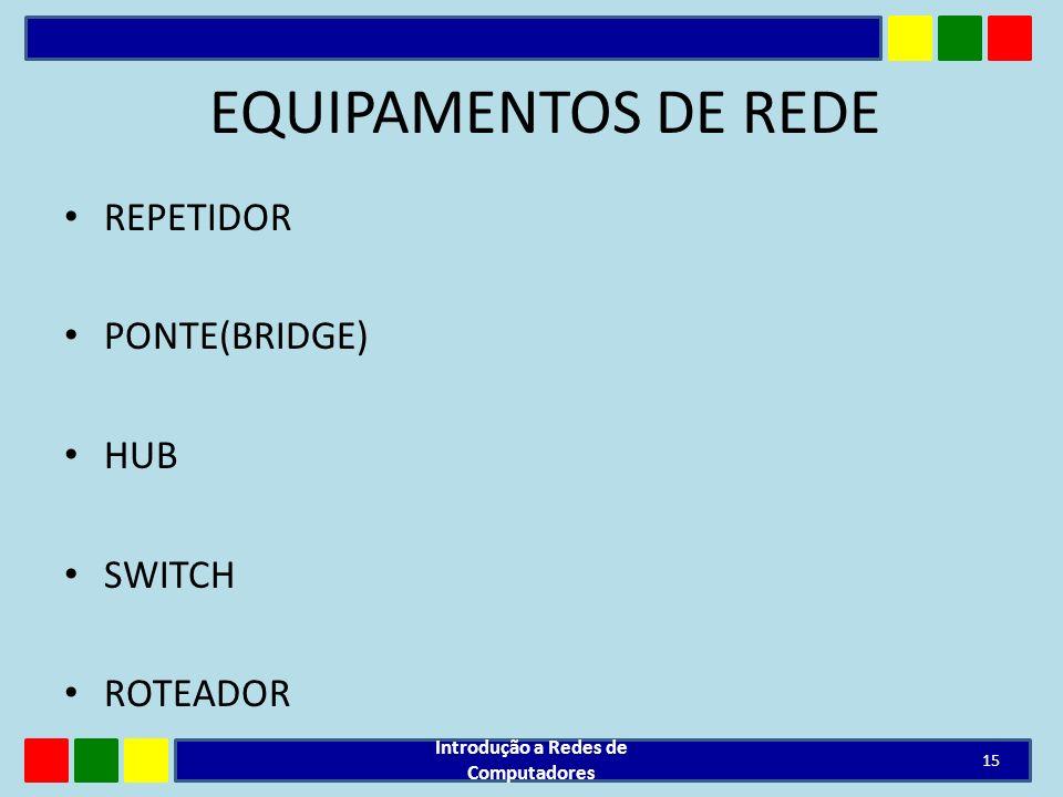 EQUIPAMENTOS DE REDE REPETIDOR PONTE(BRIDGE) HUB SWITCH ROTEADOR Introdução a Redes de Computadores 15