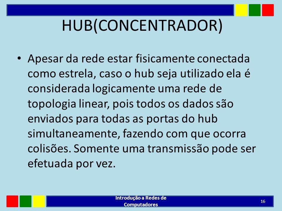 HUB(CONCENTRADOR) Apesar da rede estar fisicamente conectada como estrela, caso o hub seja utilizado ela é considerada logicamente uma rede de topolog
