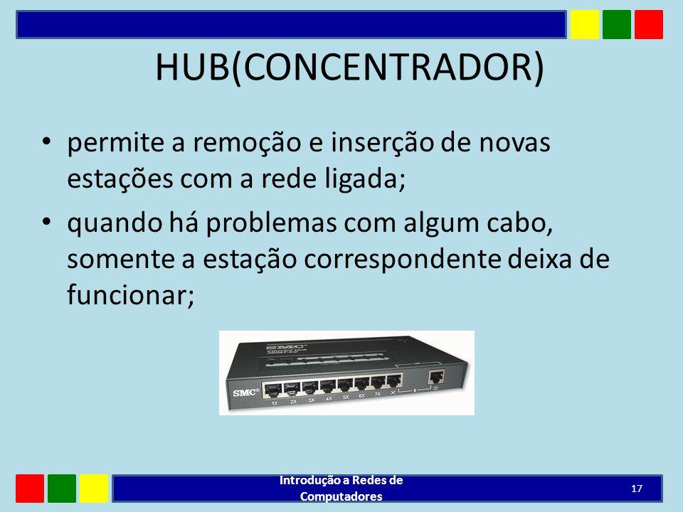 HUB(CONCENTRADOR) permite a remoção e inserção de novas estações com a rede ligada; quando há problemas com algum cabo, somente a estação corresponden