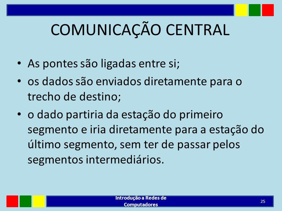 COMUNICAÇÃO CENTRAL As pontes são ligadas entre si; os dados são enviados diretamente para o trecho de destino; o dado partiria da estação do primeiro