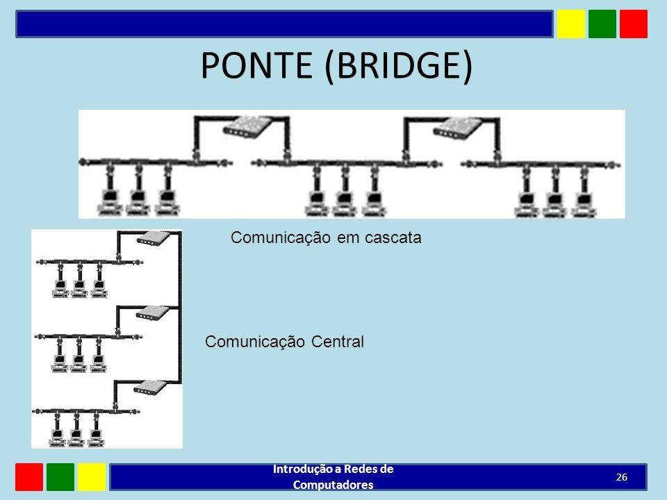 PONTE (BRIDGE) Introdução a Redes de Computadores 26 Comunicação em cascata Comunicação Central