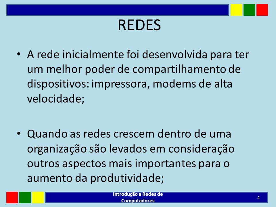 REDES A rede inicialmente foi desenvolvida para ter um melhor poder de compartilhamento de dispositivos: impressora, modems de alta velocidade; Quando