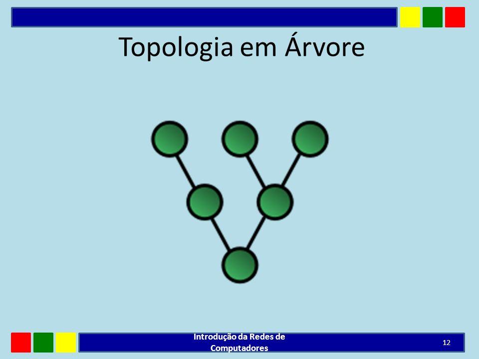 Topologia em Árvore Introdução da Redes de Computadores 12