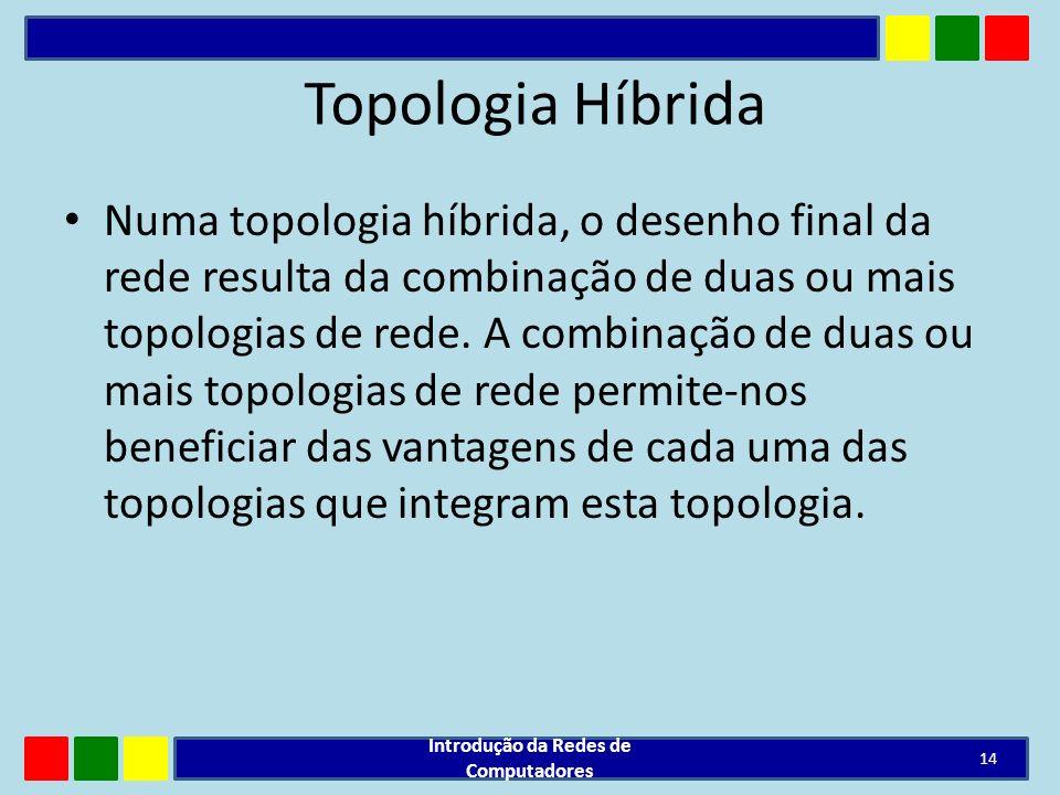 Topologia Híbrida Numa topologia híbrida, o desenho final da rede resulta da combinação de duas ou mais topologias de rede. A combinação de duas ou ma