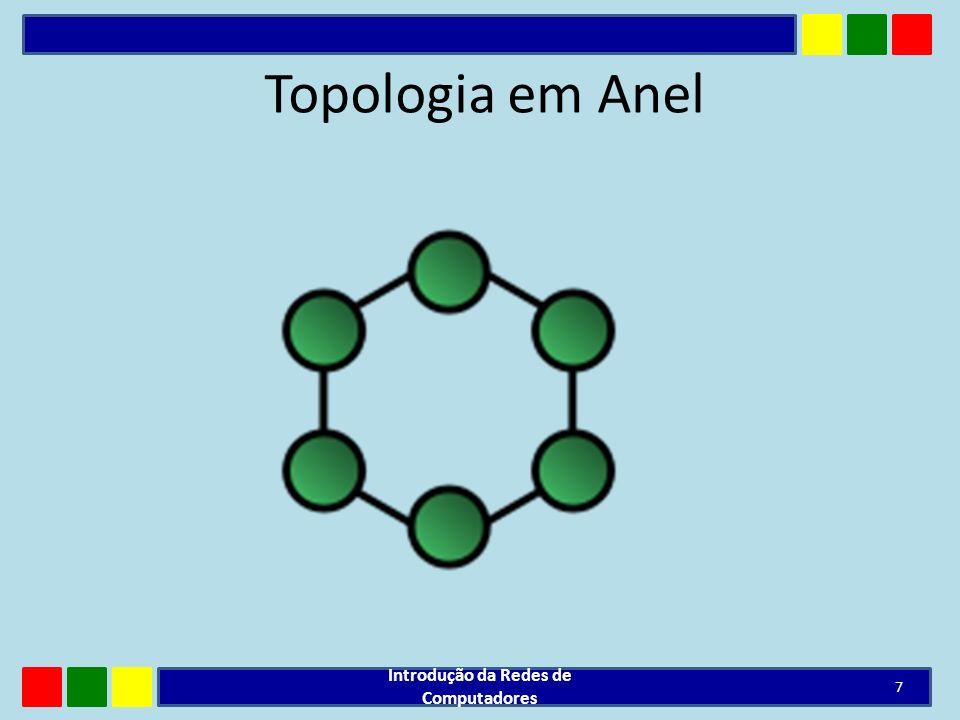 Topologia em Anel Introdução da Redes de Computadores 7