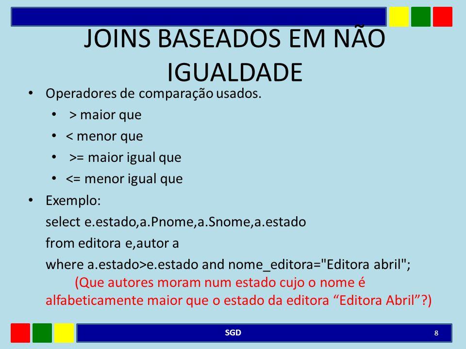 SELF JOINS Você pode utilizar o Join usando a mesma tabela, dando dois aliases, fazendo comparações dentro da mesma: Ex.: select a1.Snome, a1.Pnome from autor a1, autor a2 where a1.Snome=a2.Snome and a1.codigo!=a2.codigo; SGD 9 Que autores possuem o mesmo sobrenome?