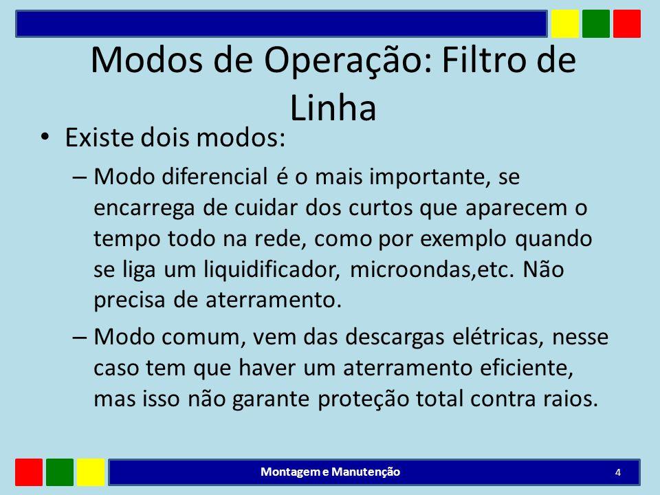 Modos de Operação: Filtro de Linha Existe dois modos: – Modo diferencial é o mais importante, se encarrega de cuidar dos curtos que aparecem o tempo t