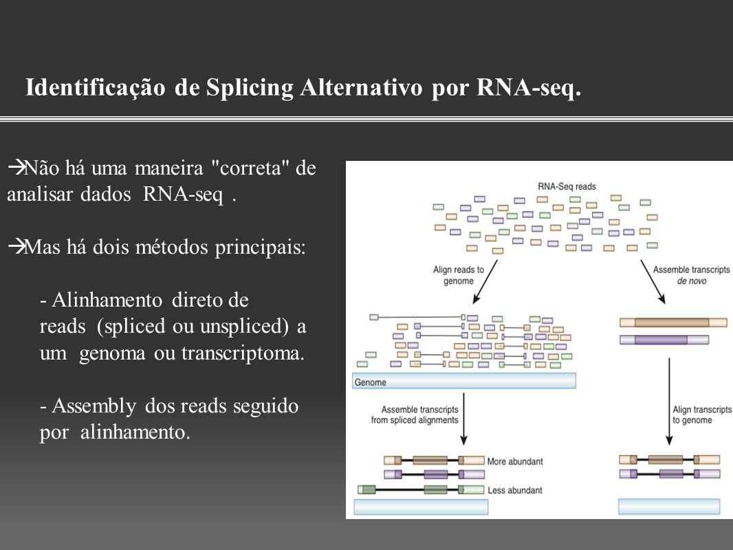 Identificação de Splicing Alternativo por RNA-seq. Não há uma maneira