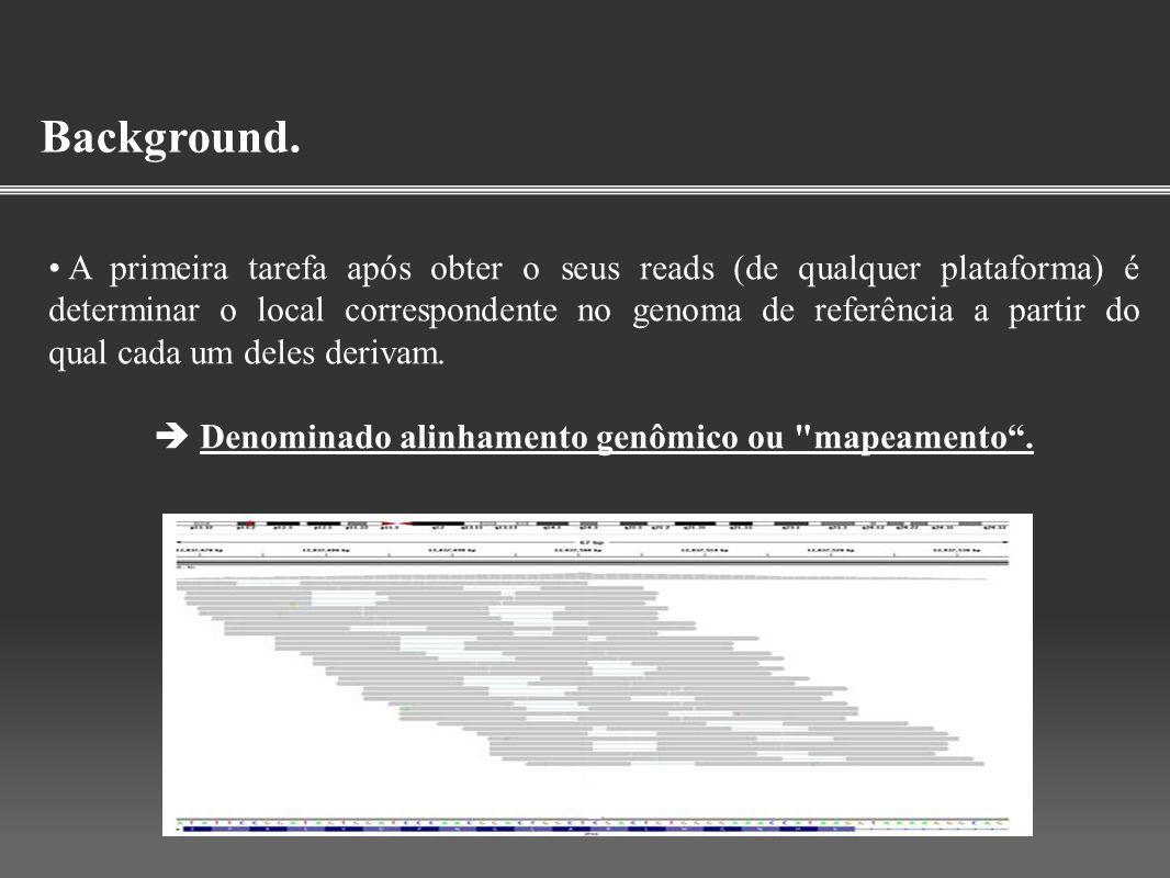 Background. A primeira tarefa após obter o seus reads (de qualquer plataforma) é determinar o local correspondente no genoma de referência a partir do