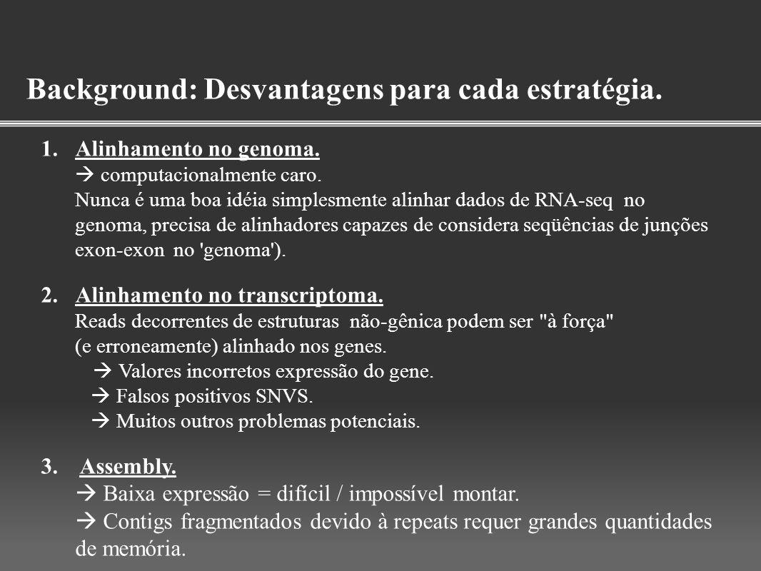 Background: Desvantagens para cada estratégia. 1.Alinhamento no genoma. computacionalmente caro. Nunca é uma boa idéia simplesmente alinhar dados de R