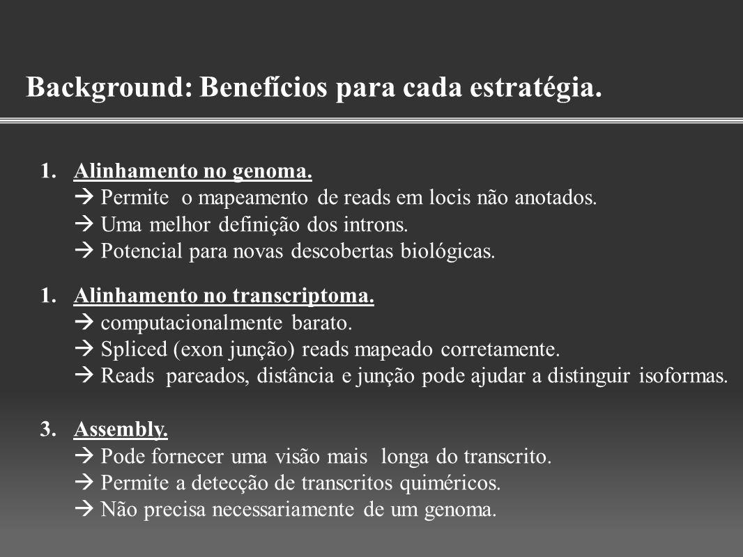 Background: Benefícios para cada estratégia. 1.Alinhamento no genoma. Permite o mapeamento de reads em locis não anotados. Uma melhor definição dos in