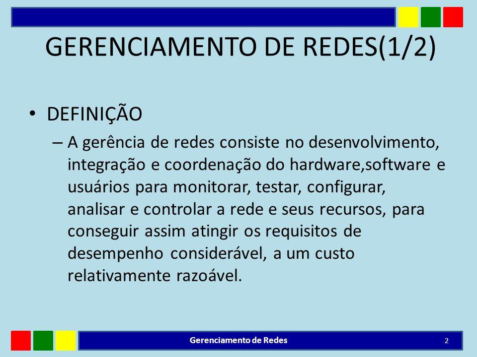 GERENCIAMENTO DE REDES(1/2) DEFINIÇÃO – A gerência de redes consiste no desenvolvimento, integração e coordenação do hardware,software e usuários para