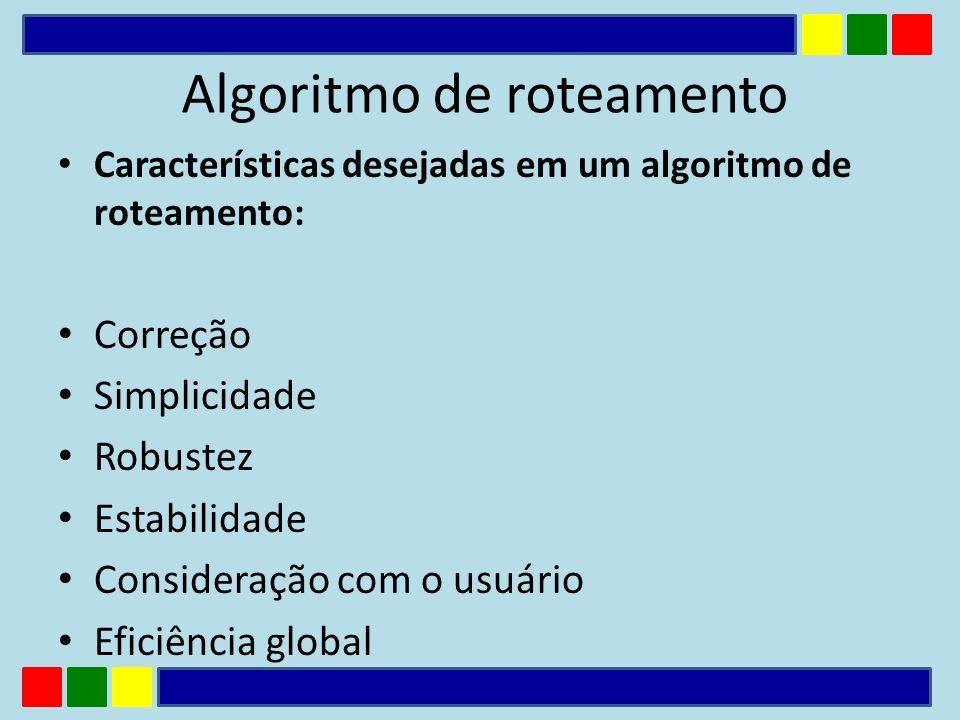 Características desejadas em um algoritmo de roteamento: Correção Simplicidade Robustez Estabilidade Consideração com o usuário Eficiência global Algo