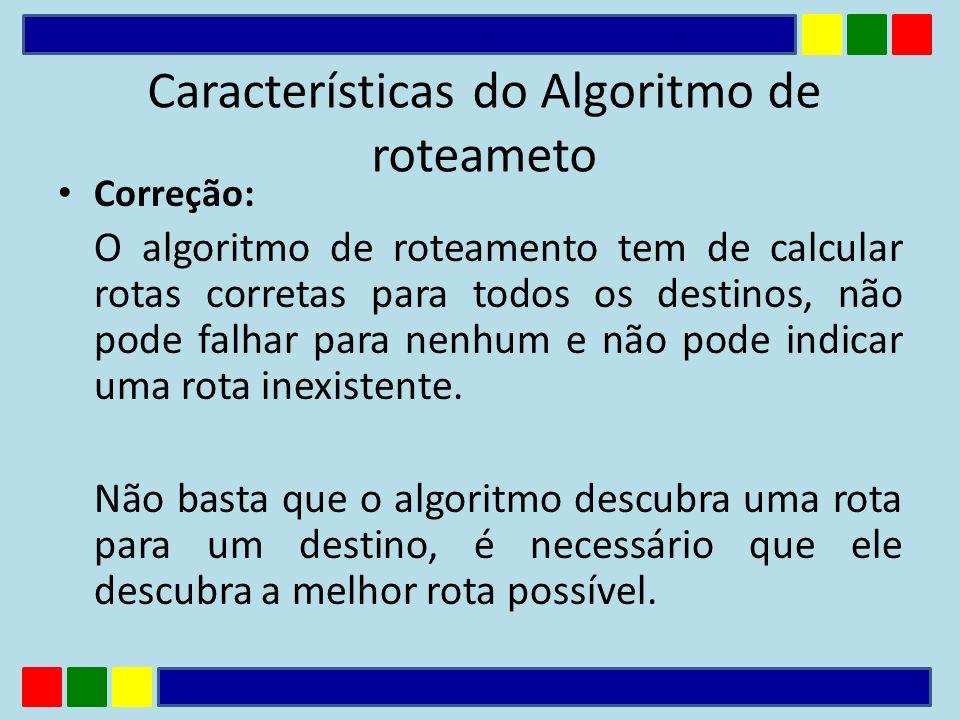Correção: O algoritmo de roteamento tem de calcular rotas corretas para todos os destinos, não pode falhar para nenhum e não pode indicar uma rota ine