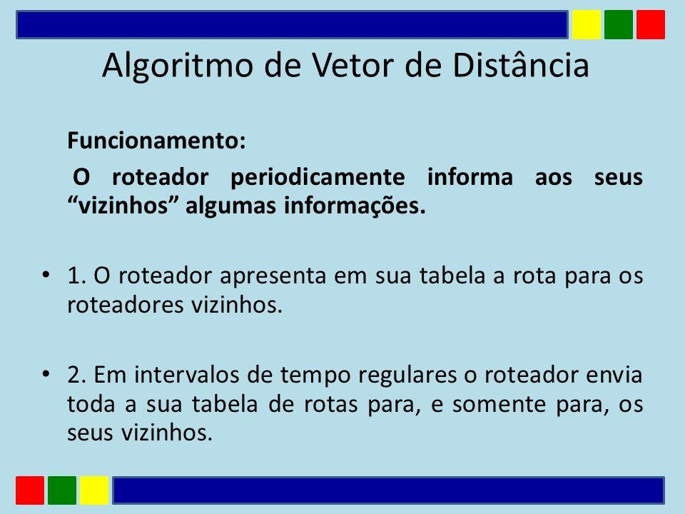 Funcionamento: O roteador periodicamente informa aos seus vizinhos algumas informações. 1. O roteador apresenta em sua tabela a rota para os roteadore