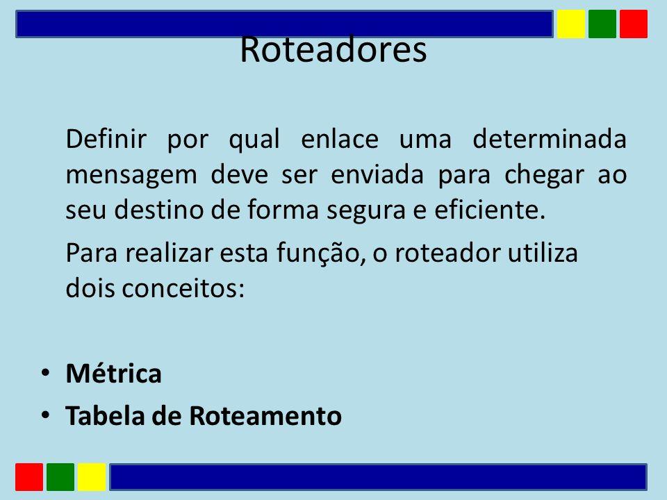 Métrica é o padrão de medida que é usado pelos algoritmos de roteamento para determinar o melhor caminho para chegar a um determinado destino.