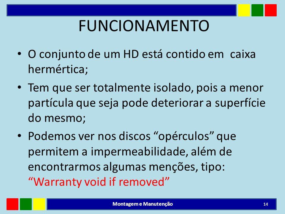 FUNCIONAMENTO O conjunto de um HD está contido em caixa hermértica; Tem que ser totalmente isolado, pois a menor partícula que seja pode deteriorar a