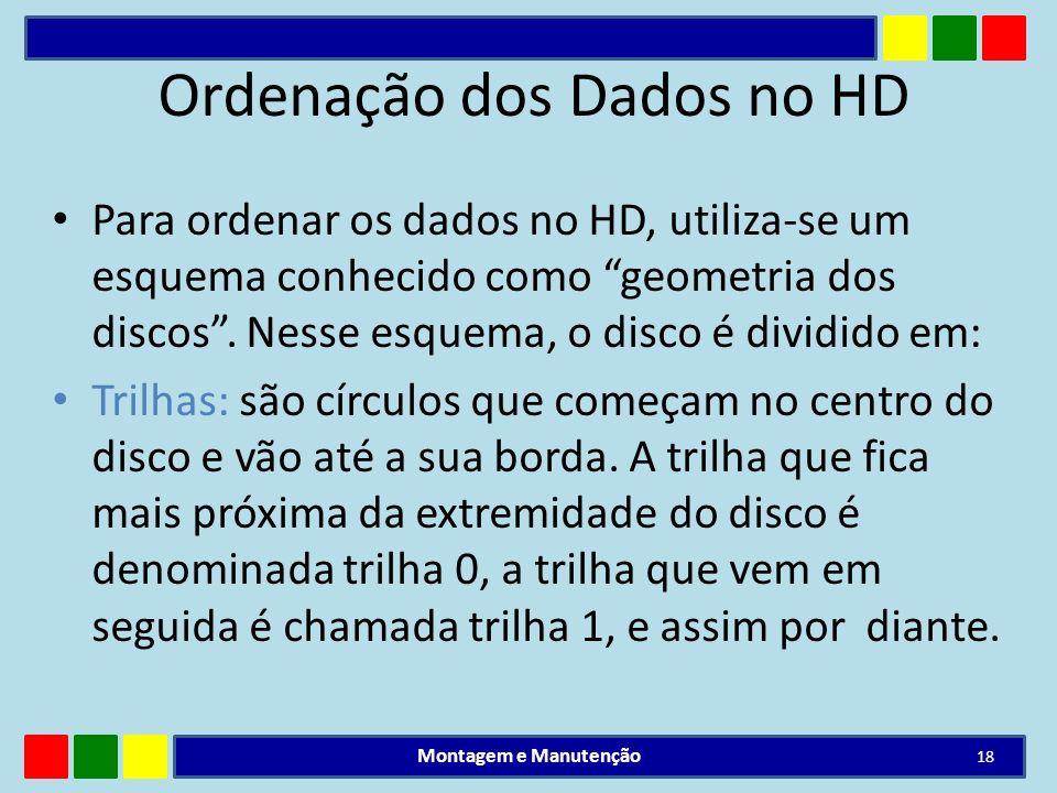Ordenação dos Dados no HD Para ordenar os dados no HD, utiliza-se um esquema conhecido como geometria dos discos. Nesse esquema, o disco é dividido em