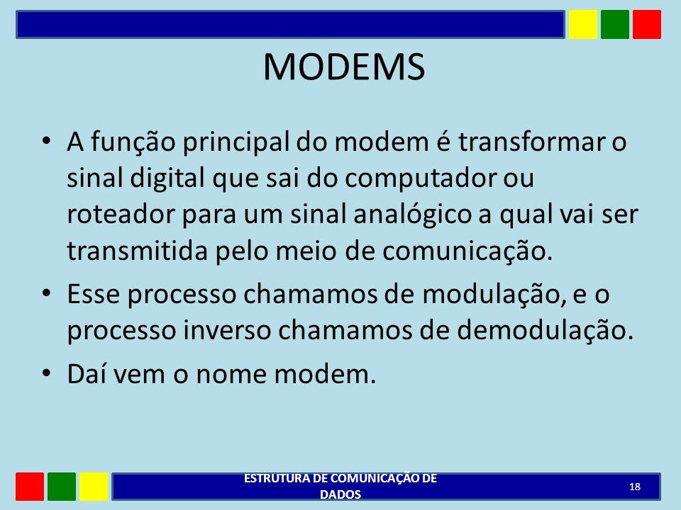 MODEMS A função principal do modem é transformar o sinal digital que sai do computador ou roteador para um sinal analógico a qual vai ser transmitida