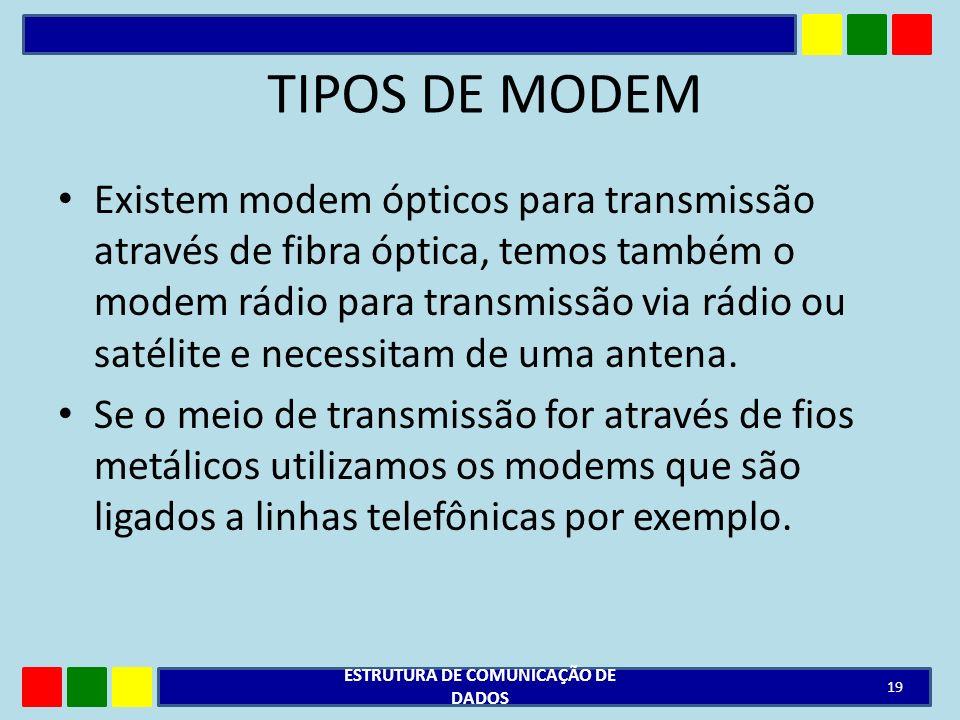 TIPOS DE MODEM Existem modem ópticos para transmissão através de fibra óptica, temos também o modem rádio para transmissão via rádio ou satélite e nec