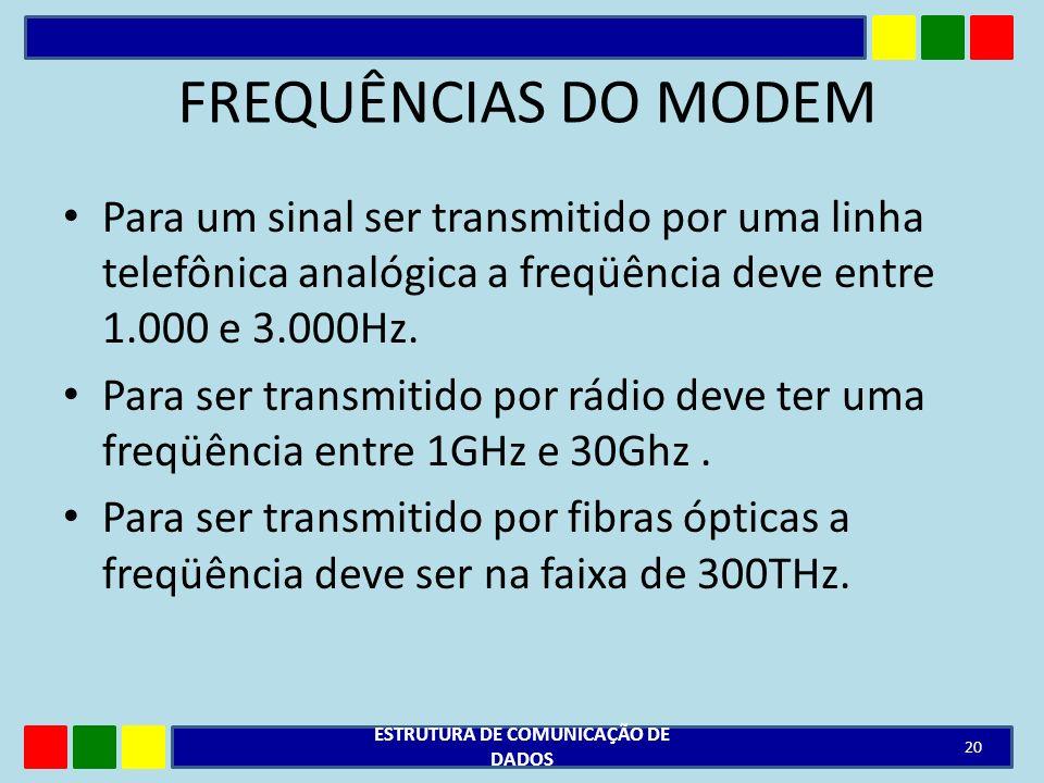 FREQUÊNCIAS DO MODEM Para um sinal ser transmitido por uma linha telefônica analógica a freqüência deve entre 1.000 e 3.000Hz. Para ser transmitido po