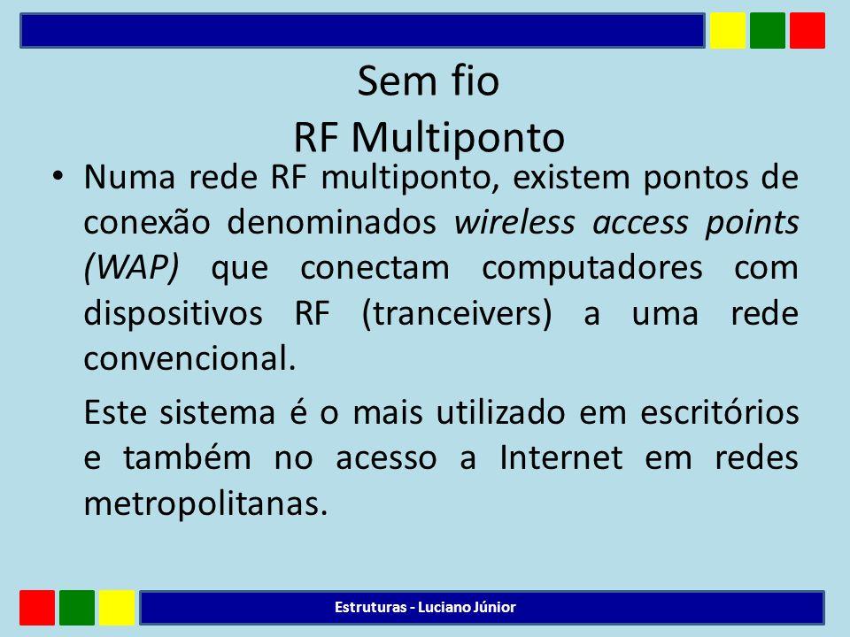 Sem fio RF Multiponto Numa rede RF multiponto, existem pontos de conexão denominados wireless access points (WAP) que conectam computadores com dispos