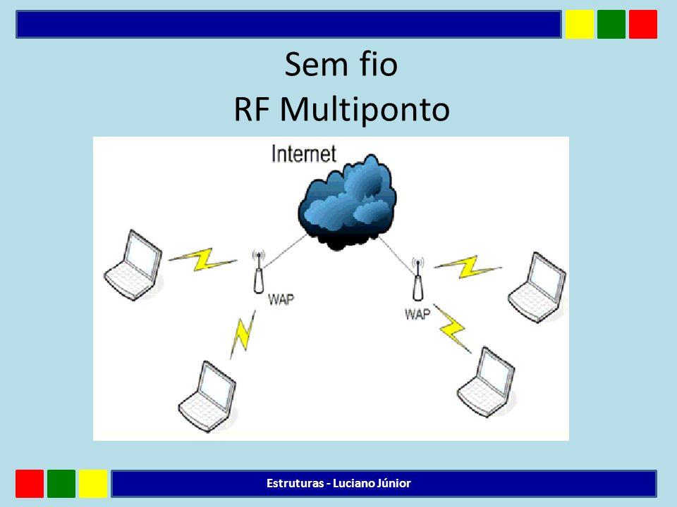 Sem fio RF Multiponto Estruturas - Luciano Júnior