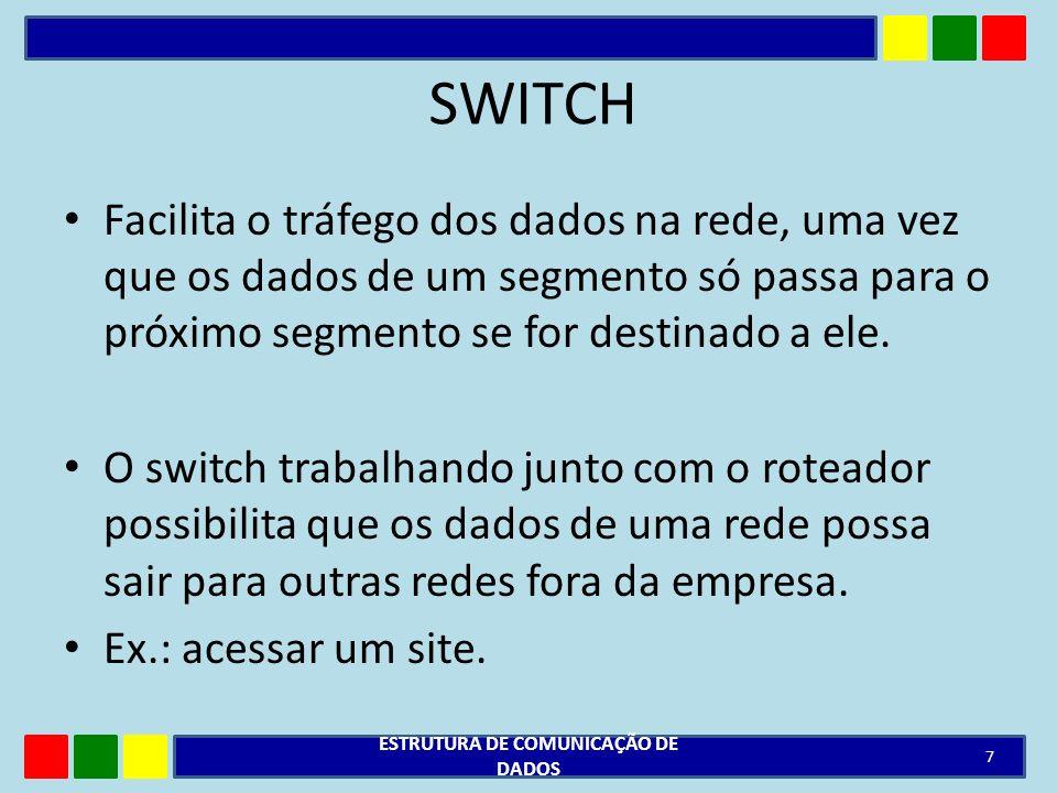 SWITCH Facilita o tráfego dos dados na rede, uma vez que os dados de um segmento só passa para o próximo segmento se for destinado a ele. O switch tra