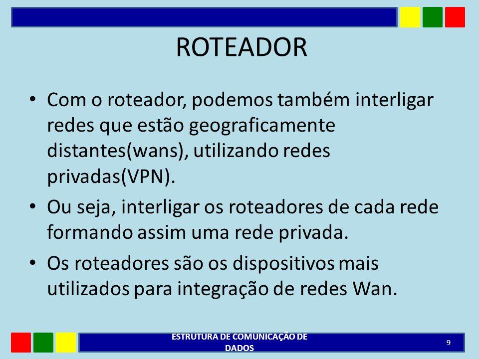 ROTEADOR Com o roteador, podemos também interligar redes que estão geograficamente distantes(wans), utilizando redes privadas(VPN). Ou seja, interliga
