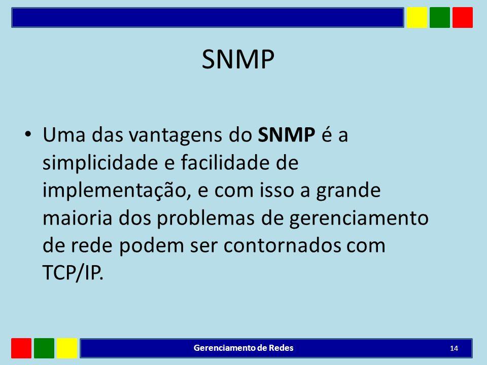 SNMP Uma das vantagens do SNMP é a simplicidade e facilidade de implementação, e com isso a grande maioria dos problemas de gerenciamento de rede pode
