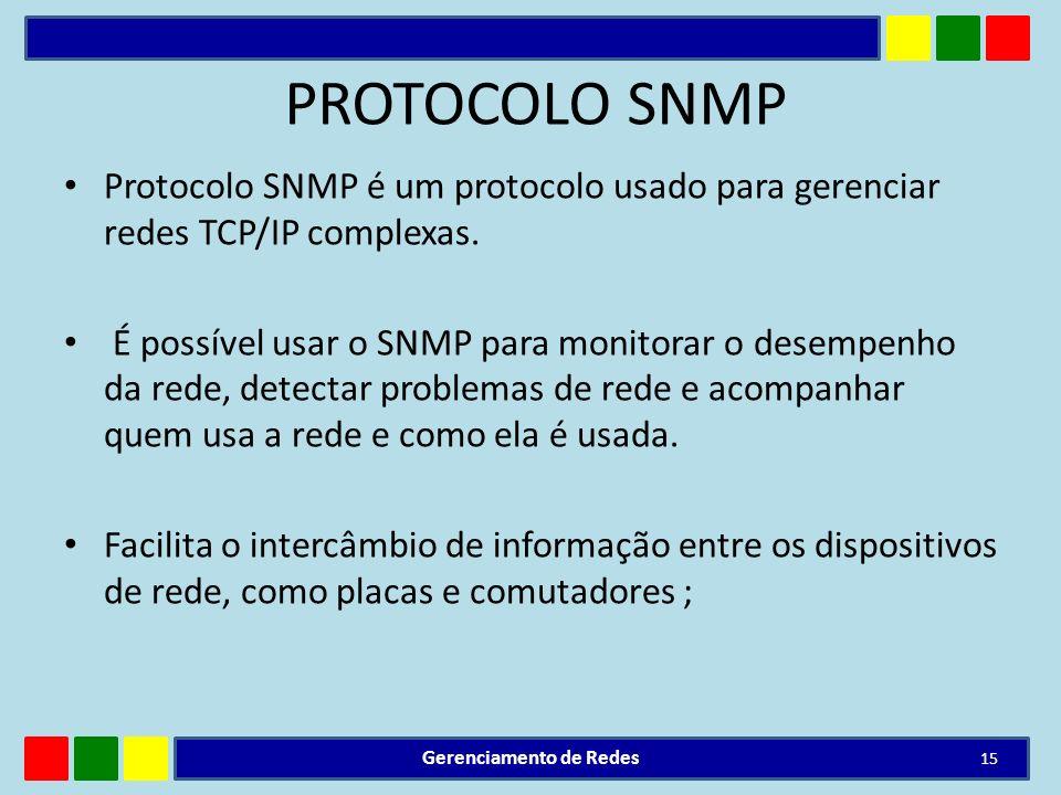 PROTOCOLO SNMP Protocolo SNMP é um protocolo usado para gerenciar redes TCP/IP complexas. É possível usar o SNMP para monitorar o desempenho da rede,