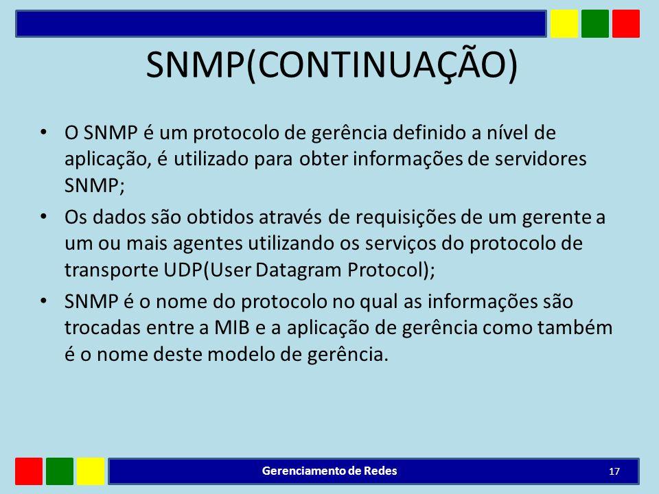 SNMP(CONTINUAÇÃO) O SNMP é um protocolo de gerência definido a nível de aplicação, é utilizado para obter informações de servidores SNMP; Os dados são