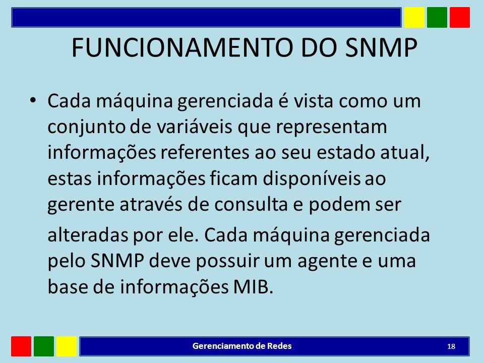FUNCIONAMENTO DO SNMP Cada máquina gerenciada é vista como um conjunto de variáveis que representam informações referentes ao seu estado atual, estas