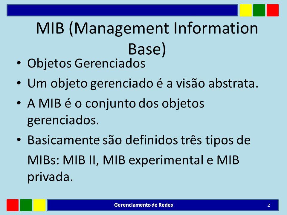 MIB (Management Information Base) Objetos Gerenciados Um objeto gerenciado é a visão abstrata. A MIB é o conjunto dos objetos gerenciados. Basicamente