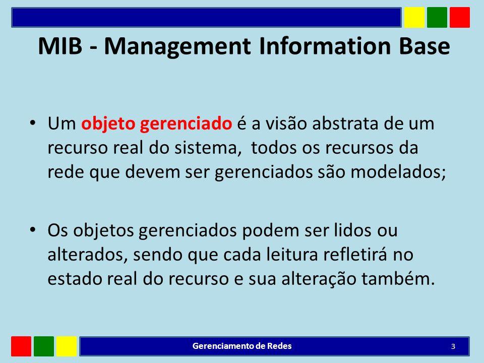MIB - Management Information Base Um objeto gerenciado é a visão abstrata de um recurso real do sistema, todos os recursos da rede que devem ser geren
