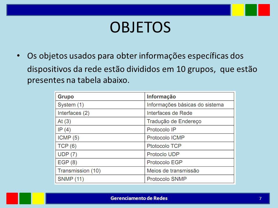 OBJETOS Os objetos usados para obter informações específicas dos dispositivos da rede estão divididos em 10 grupos, que estão presentes na tabela abai