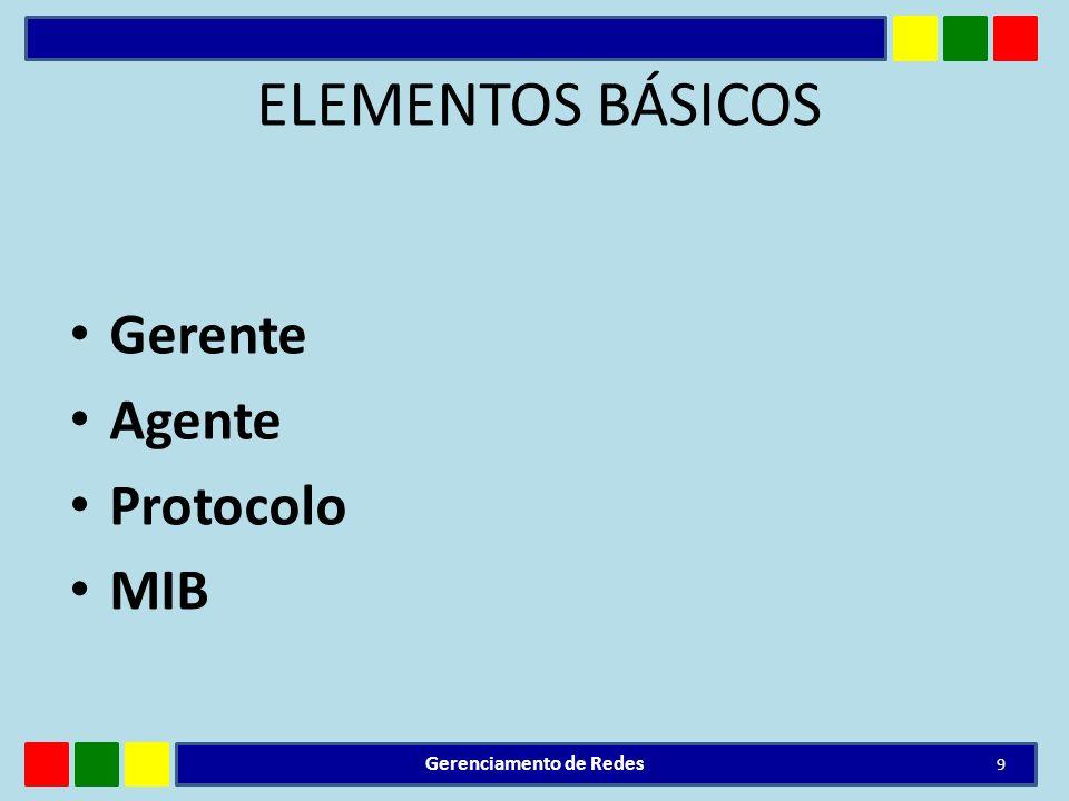 ELEMENTOS BÁSICOS Gerente Agente Protocolo MIB Gerenciamento de Redes 9