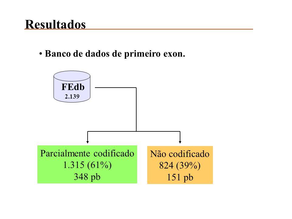 FEdb 2.139 Alinharam RNAm e 5 UTR com seqüências genômicas; Recupera o primeiro exon com 500 bases de cada lado; Elimina a redundância e as seqs ambíg