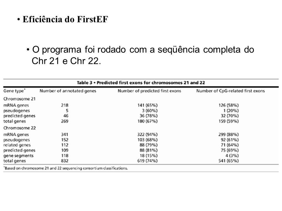 Eficiência do FirstEF Análise sistemática de validação. Cross-validation (FEdb)
