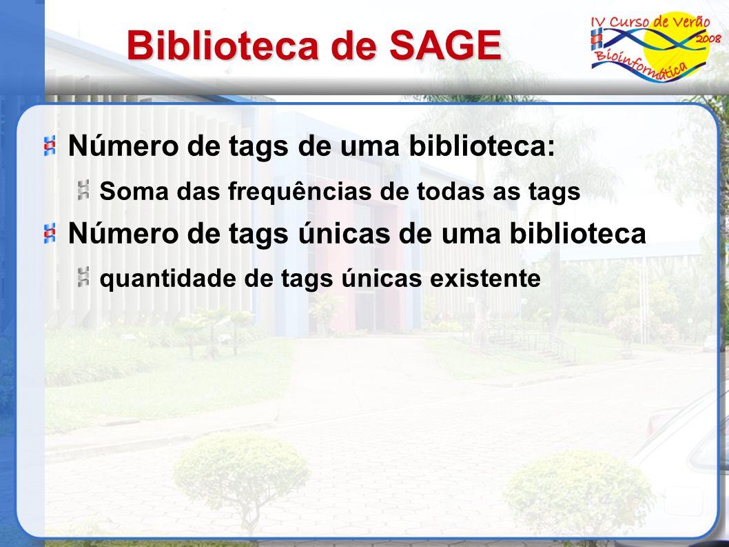 Biblioteca de SAGE Número de tags de uma biblioteca: Soma das frequências de todas as tags Número de tags únicas de uma biblioteca quantidade de tags