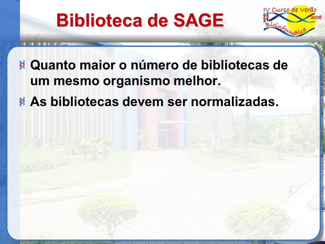 Biblioteca de SAGE Quanto maior o número de bibliotecas de um mesmo organismo melhor. As bibliotecas devem ser normalizadas.