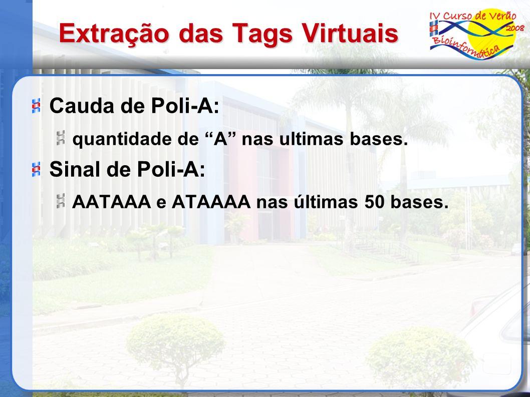Extração das Tags Virtuais Cauda de Poli-A: quantidade de A nas ultimas bases. Sinal de Poli-A: AATAAA e ATAAAA nas últimas 50 bases.