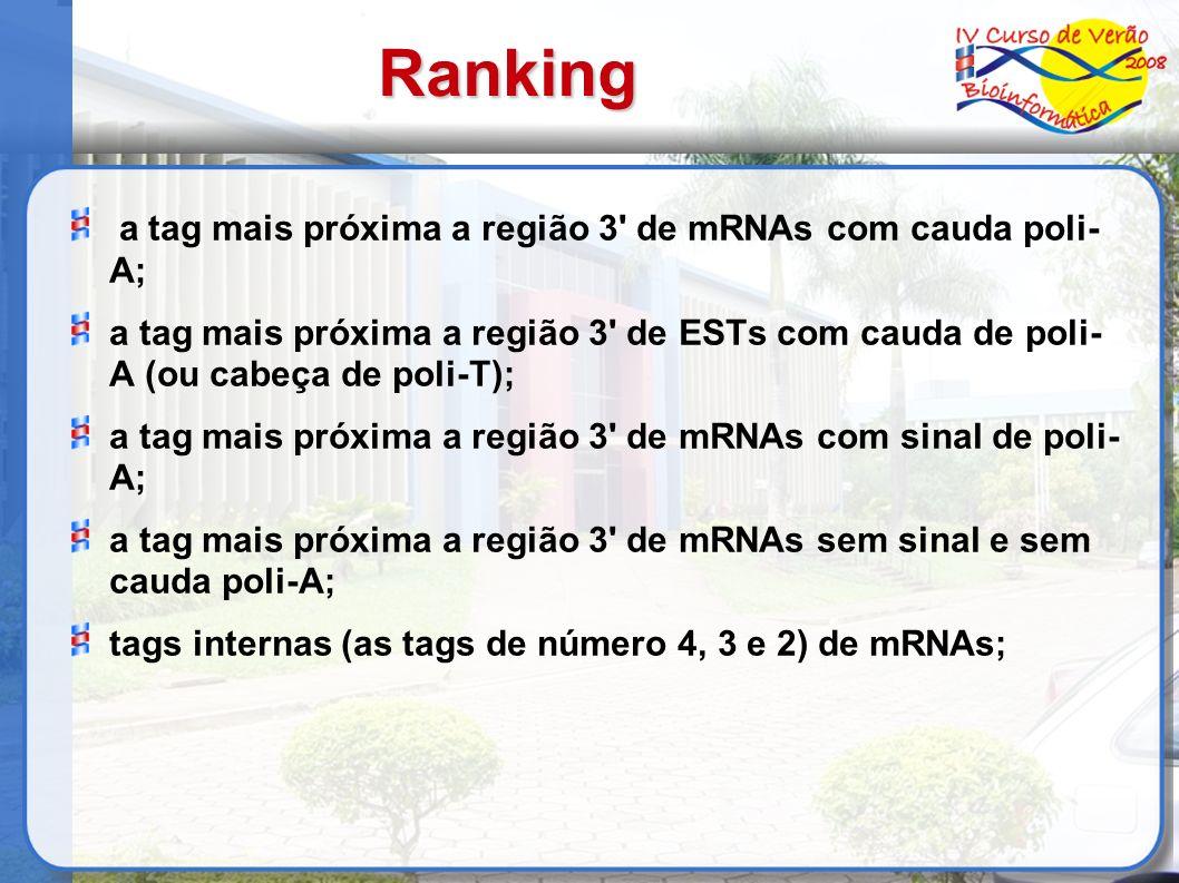 Ranking a tag mais próxima a região 3' de mRNAs com cauda poli- A; a tag mais próxima a região 3' de ESTs com cauda de poli- A (ou cabeça de poli-T);