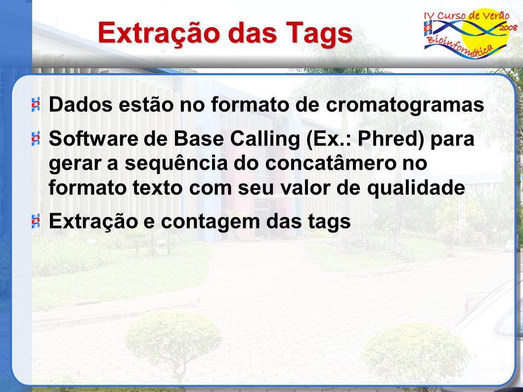 Contagem das Tags Localizar CATG Extração dos Ditags (20 – 26 pb) Descartar ditags duplicadas Obter as 10 bases extremas, sendo reverso complementar a da direita Descartar adaptadores (linkers) de sequências Contagem das tags