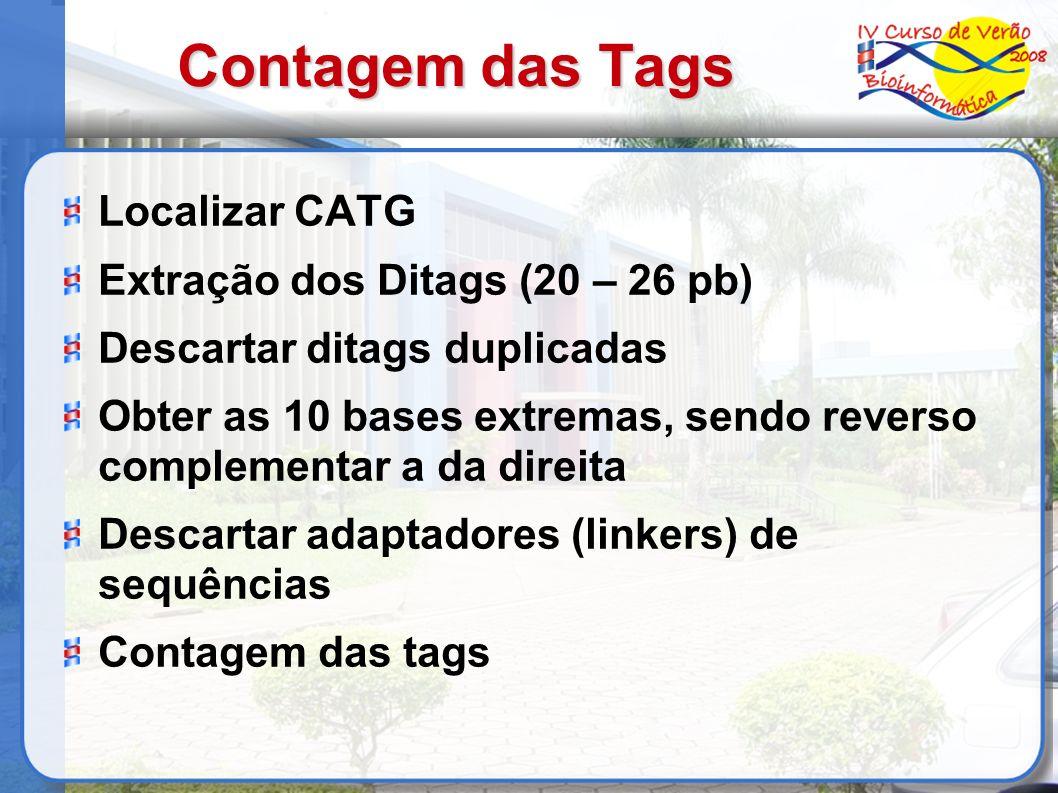 Contagem das Tags Localizar CATG Extração dos Ditags (20 – 26 pb) Descartar ditags duplicadas Obter as 10 bases extremas, sendo reverso complementar a