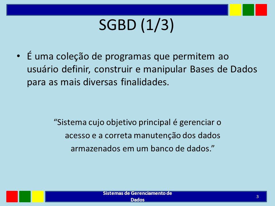 SGBD (1/3) É uma coleção de programas que permitem ao usuário definir, construir e manipular Bases de Dados para as mais diversas finalidades. Sistema